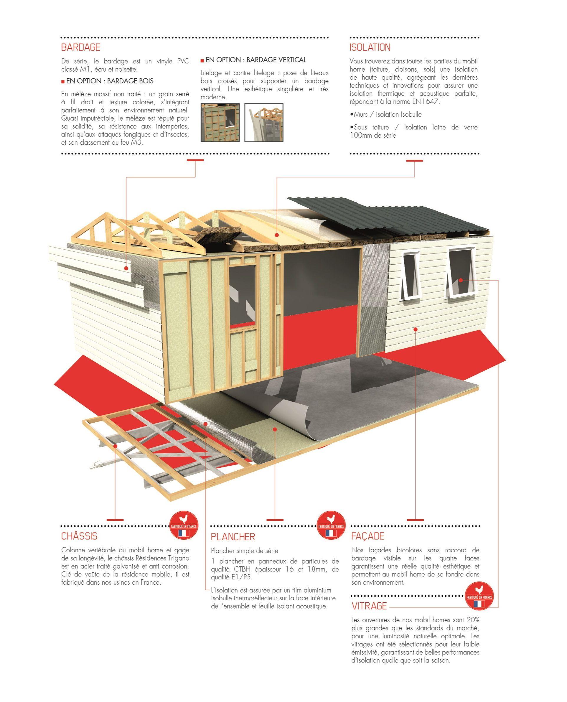 residence trigano-la-fabrication-vue-3d